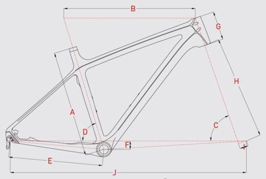 Геометрия велосипедов